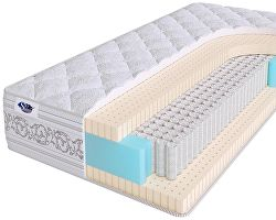 Купить матрас SkySleep Privilege Soft S1000
